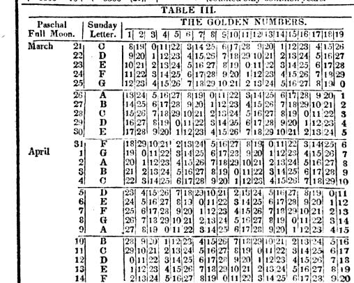 [ocr errors][merged small][ocr errors][merged small][ocr errors][ocr errors][table][ocr errors][ocr errors][ocr errors][ocr errors][ocr errors][ocr errors][ocr errors][merged small][ocr errors][ocr errors][ocr errors][ocr errors][merged small][ocr errors][ocr errors][ocr errors][merged small][table][ocr errors][ocr errors][ocr errors][ocr errors]