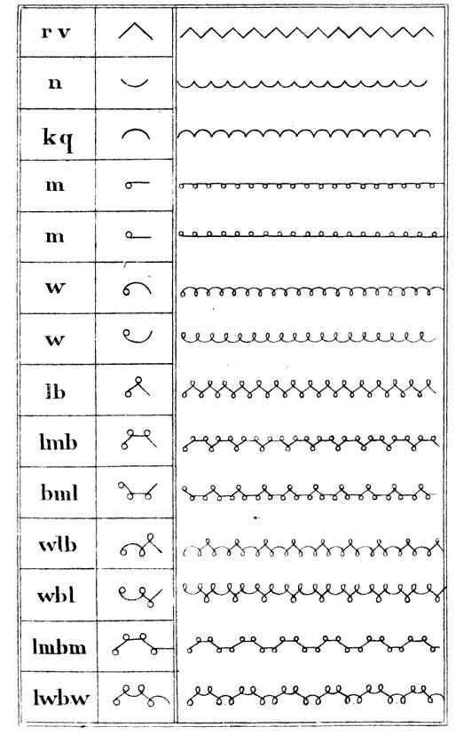 [ocr errors][ocr errors][subsumed][ocr errors][ocr errors][merged small][ocr errors]