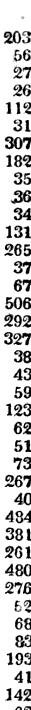 [ocr errors][ocr errors][ocr errors][merged small][merged small][merged small]