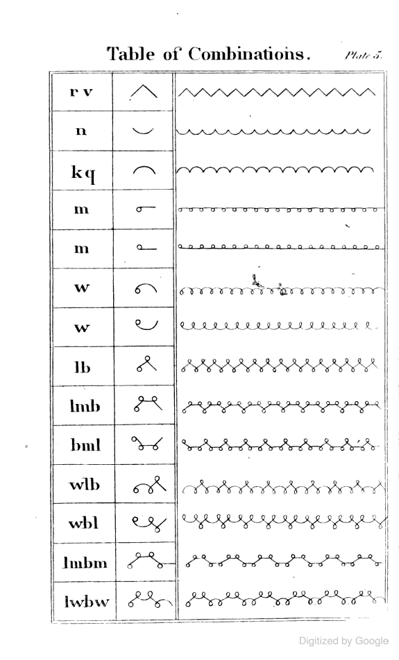 [ocr errors][ocr errors][merged small][ocr errors][ocr errors][merged small][ocr errors][ocr errors]