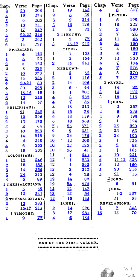 [table][merged small][ocr errors]