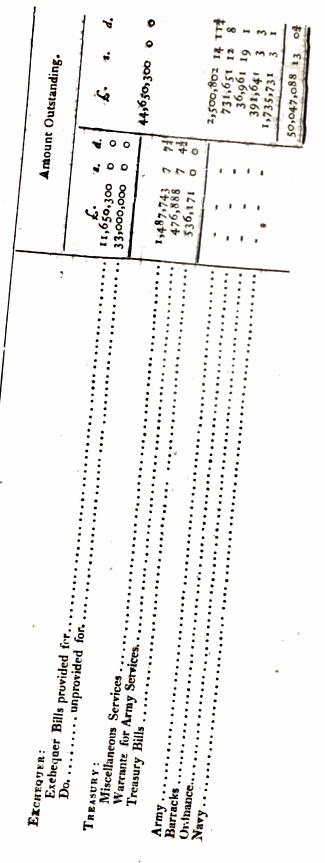 [merged small][merged small][merged small][ocr errors][merged small][merged small][ocr errors][merged small][merged small][merged small][merged small][merged small][ocr errors][merged small]